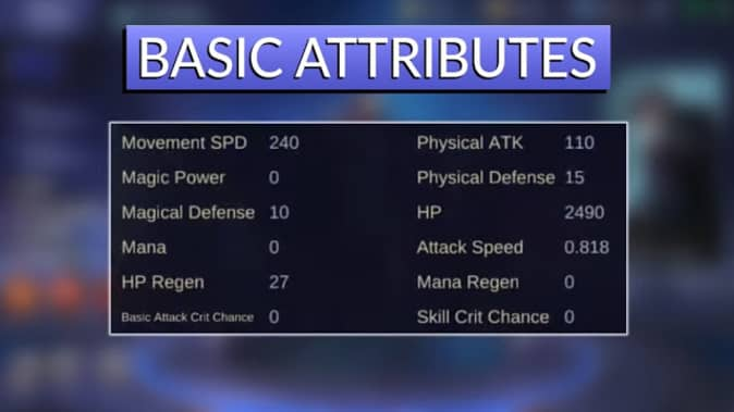 Mobile Legends Granger Basic Attributes