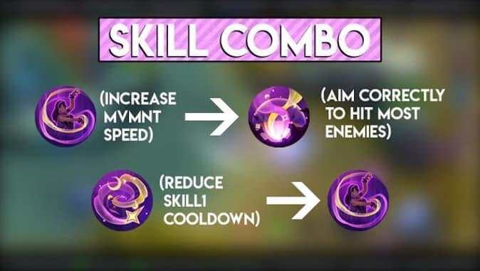 Mobile Legends Esmeralda Skill Combo