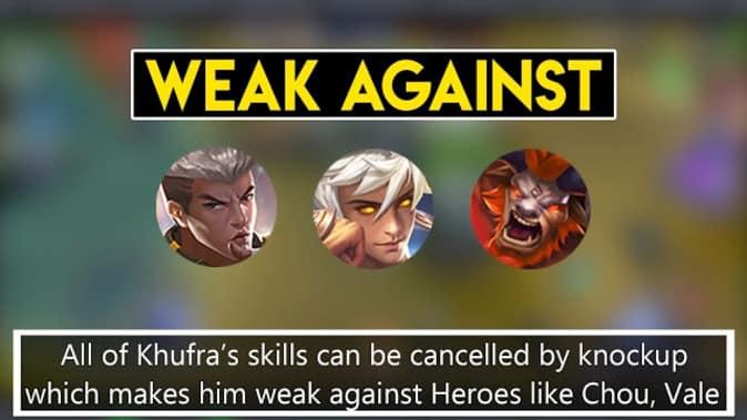 Mobile Legends Khufra Weak Against