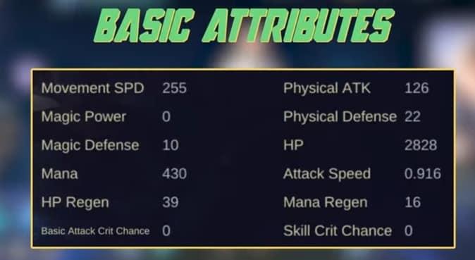 Mobile Legends Silvanna Basic Attributes