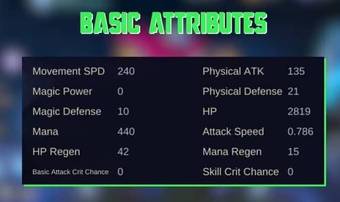 Mobile legends Atlas (Basic Attributes)
