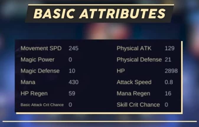 Mobile Legends Yu Zhong (Basic Attributes)