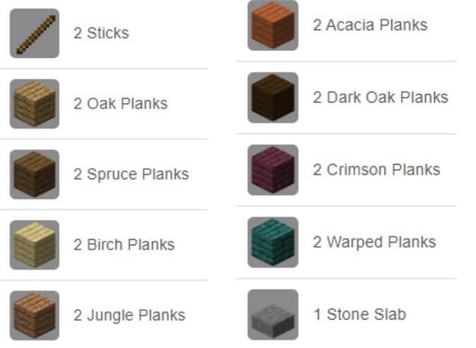 Make a Grindstone
