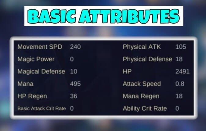 What is Mobile Legends Kadita - Basic attributes