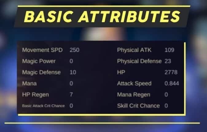 Mobile Legends Khaleed -Basic attributes