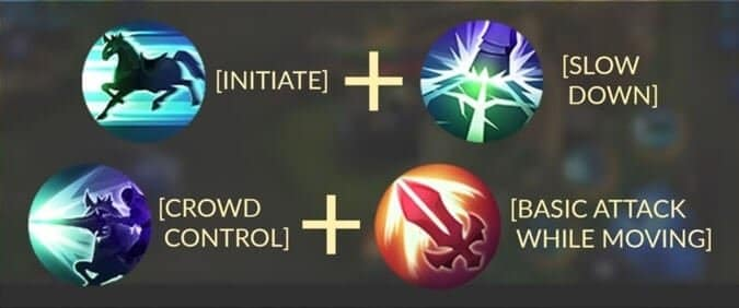 Mobile Legends Leomord - Skill Combos