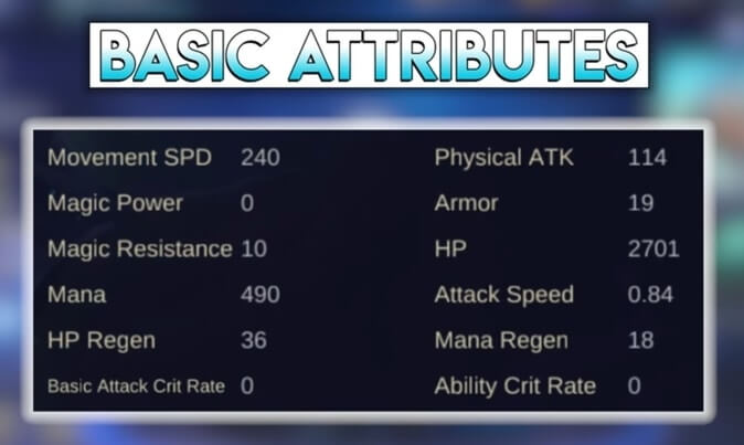 What is Mobile Legends Harith - Basic Attributes