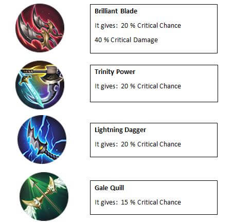 Physical Damage items