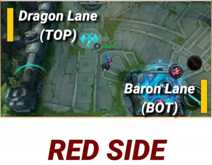 Wild Rift MAP Guide Red side