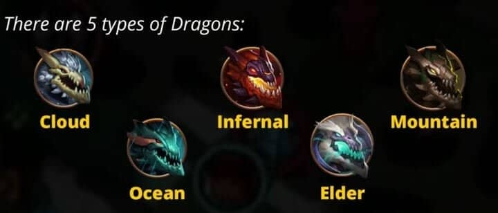 Wild Rift Map Guide There are 5 types of Dragons