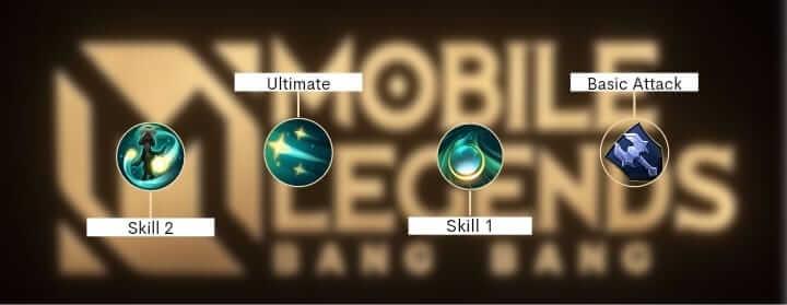 Mobile Legends Chang'e
