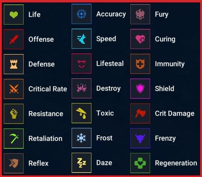 Raid: Shadow Legends Gear Guide